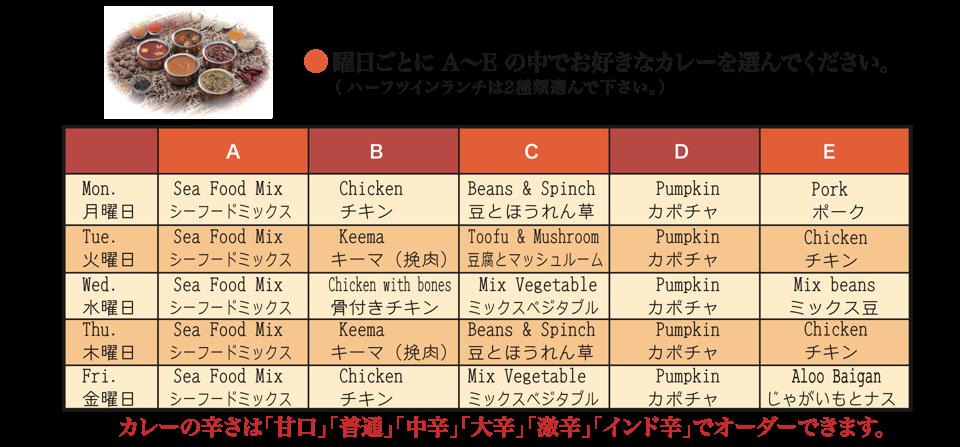 カレーの種類